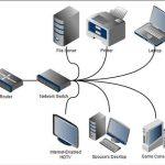 Hướng dẫn cấu hình máy tính trong mạng LAN