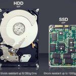Vì sao bạn nên sử dụng ổ cứng SSD?